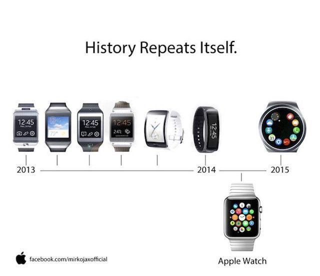 Samsung Gear S2 – часы, созданные под влиянием Apple Watch