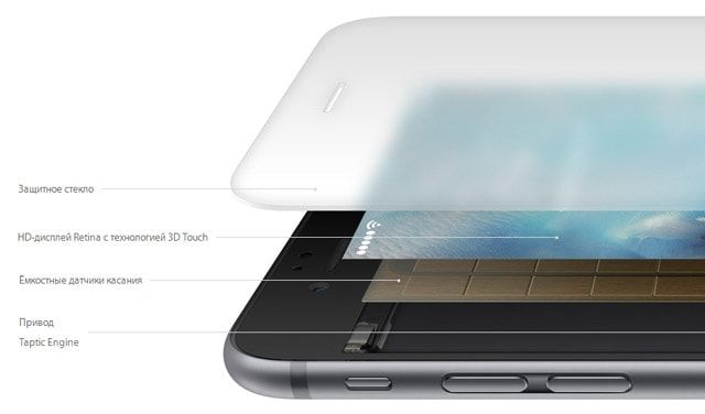 Apple, убийца Android-среды