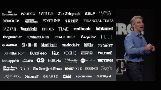 Apple News. партнеры-издвтели