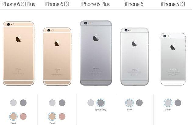iPhone 6, iPhone 6 Plus, iPhone 5s, золотой