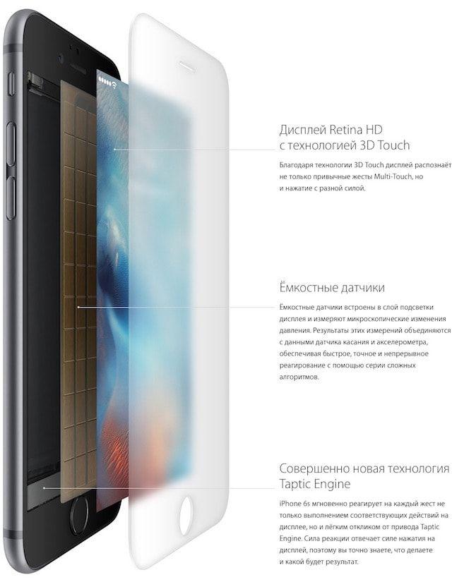 3D дисплей iPhone 6s