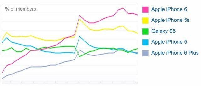 Статистика Flickr
