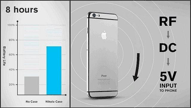 Nikola case iPhone-6