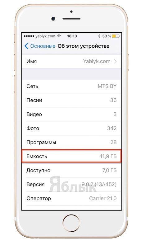 Почему на новом iPhone с 16 Гб памяти доступно только 11 Гб?
