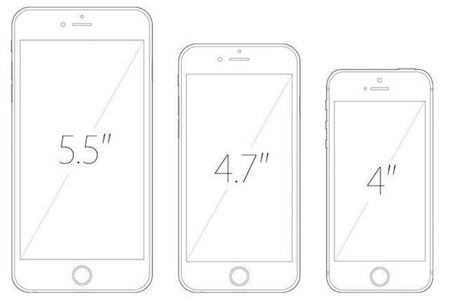 Размеры экранов iPhone