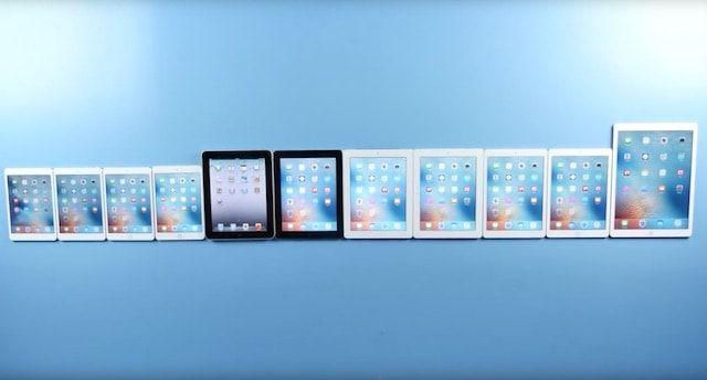 Сравнение быстродействия всех моделей iPad