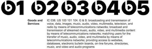 Радио Beats на русском