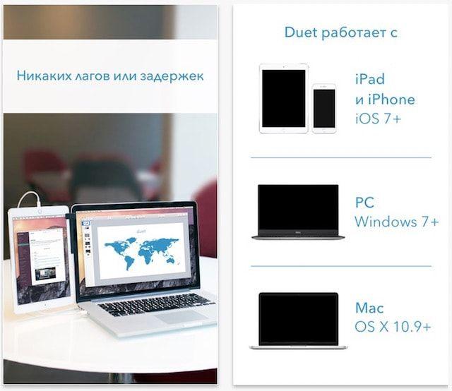 Duet Display - iPhone или iPad, как второй дисплей для Mac
