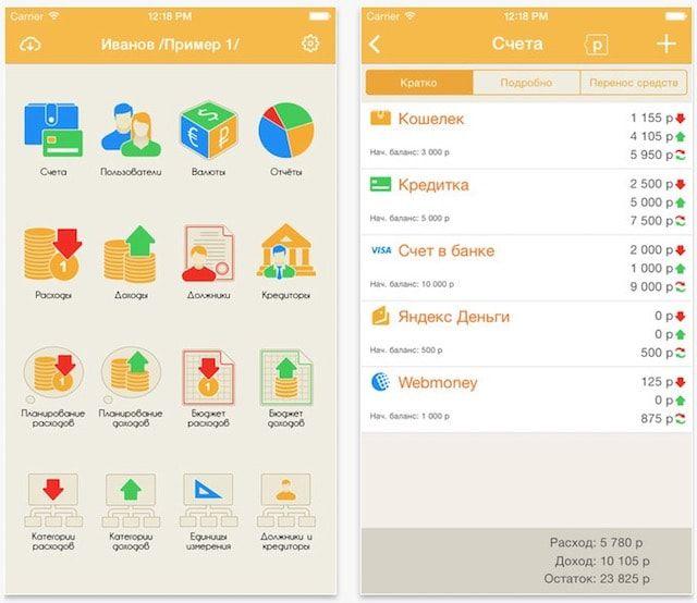 Домашняя бухгалтерия на iPhone и iPad