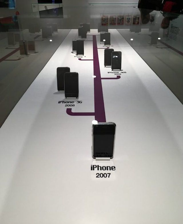 Линейка iPod