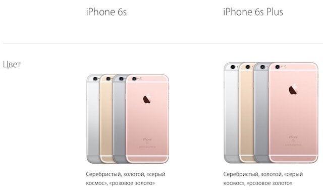 Цвета iPhone 6s