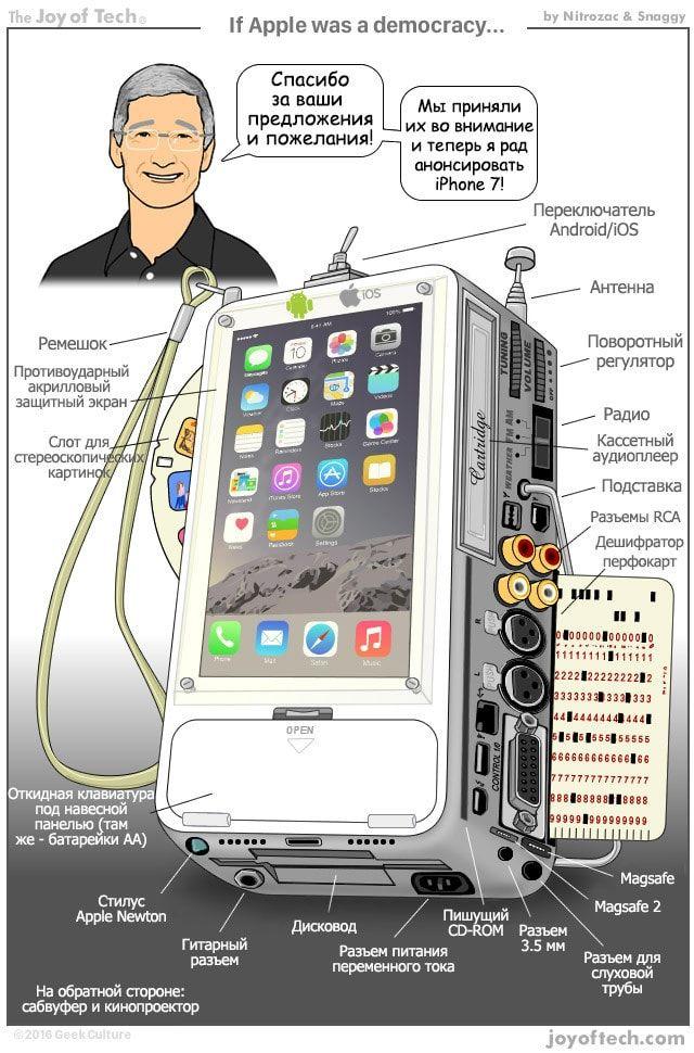 iPhone 7 Юмор