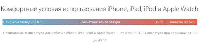 Почему iPhone выключаются на морозе