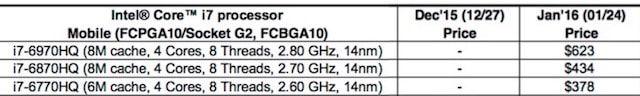 Intel представила новые процессоры Skylake для 15-дюймовых MacBook Pro с Retina-дисплеем