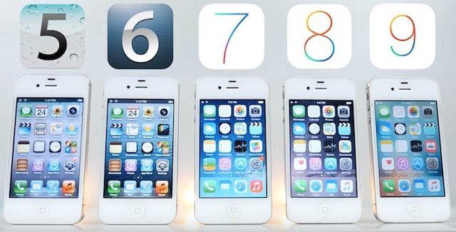 iphone 4s скорость