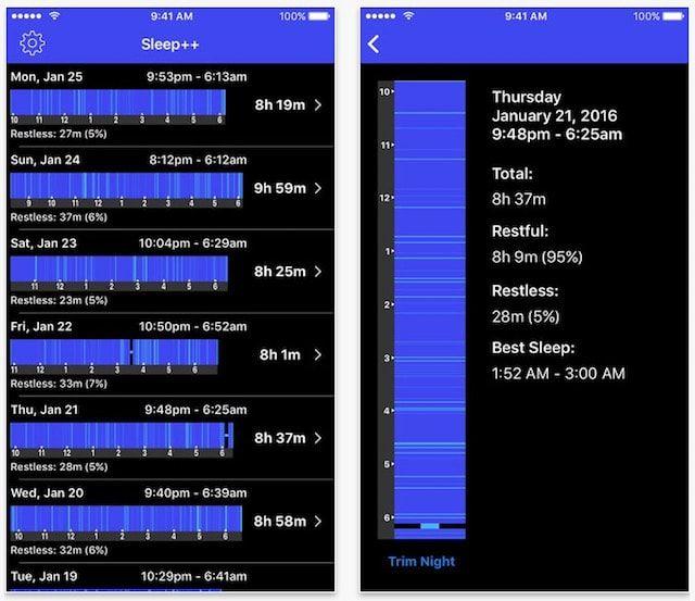 Sleep++ Как с помощью Apple Watch следить за показателями качества сна