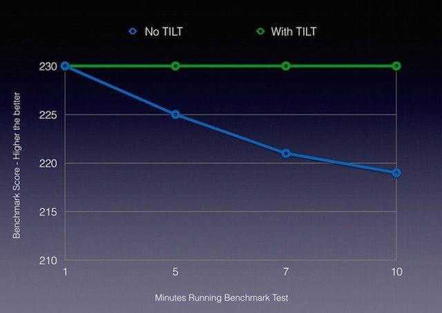 TILT - система охлаждения для MacBook Pro