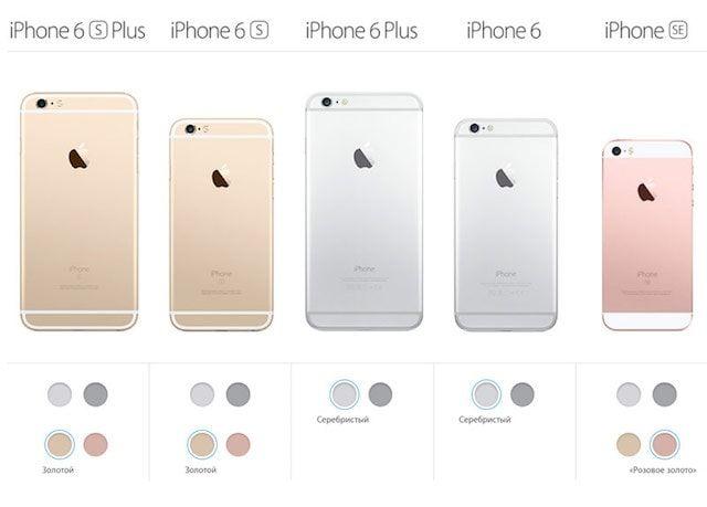 все модели iPhone в 2016 году
