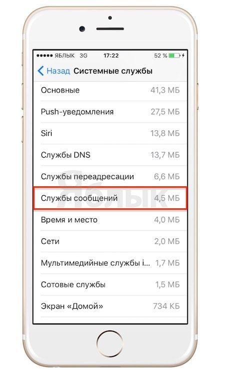 Как отслеживать расходуемый сотовый трафик iMessage на iPhone или iPad