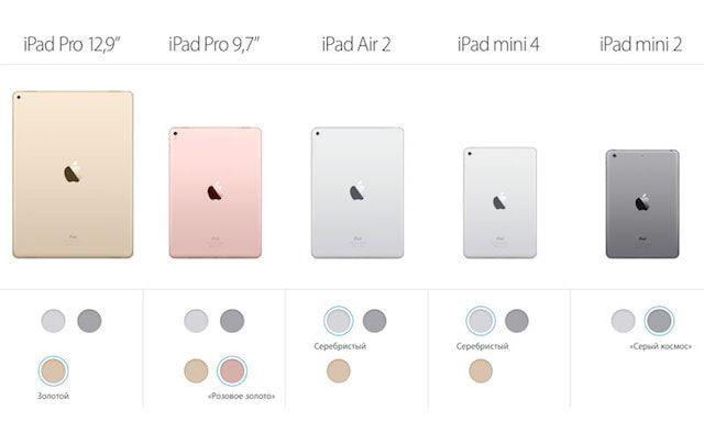 все модели iPad в 2016 году