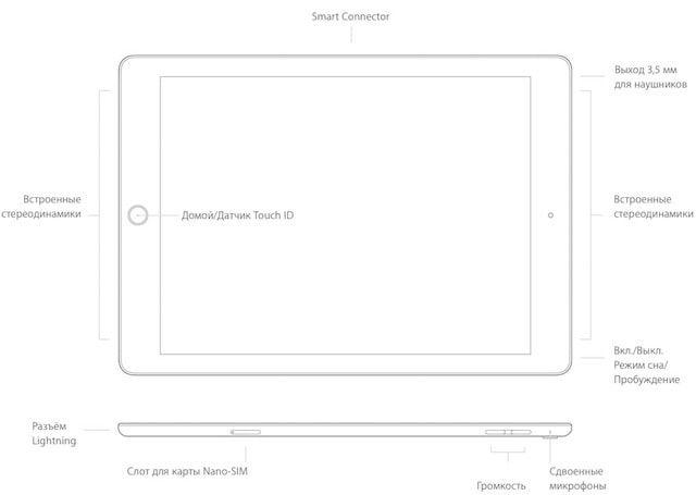 iPad Pro 9,7 дюйма размеры