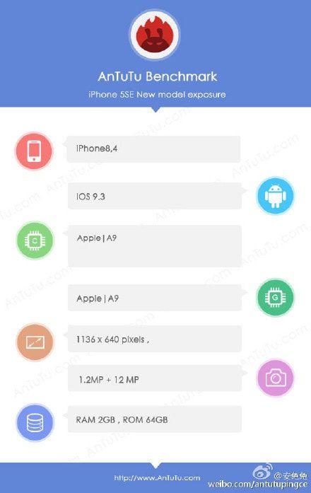 iPhone SE бенчмарк