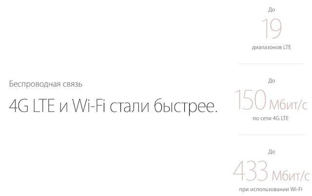 iPhone se скорость LTE