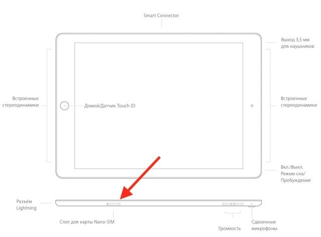 nano-sim в iPad Pro 9,7