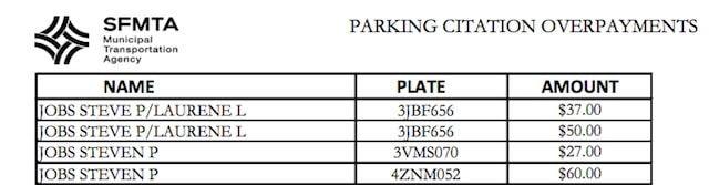 оплата парковки джобса