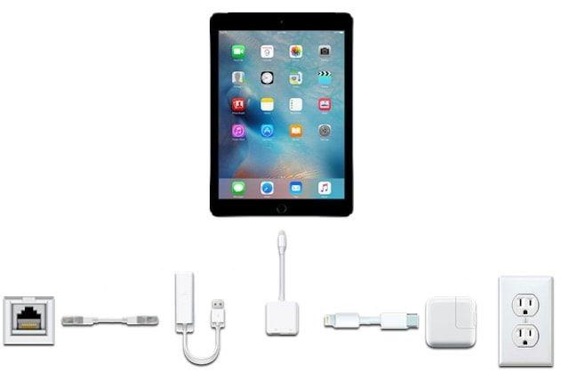 Как подключить iPhone или iPad к проводному (Ethernet) интернету