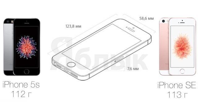 Чем отличается iPhone SE от iPhone 5s. Размеры и вес