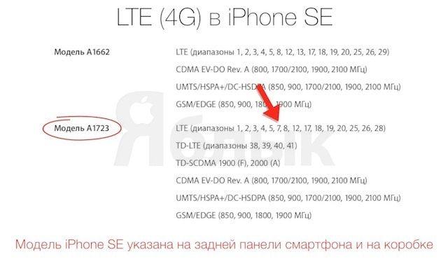 Чем отличается iPhone SE от iPhone 5s. LTE 4G