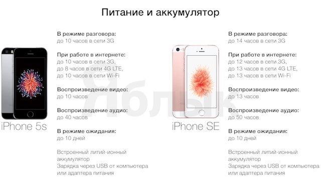 Чем отличается iPhone SE от iPhone 5s. Питание и аккумулятор