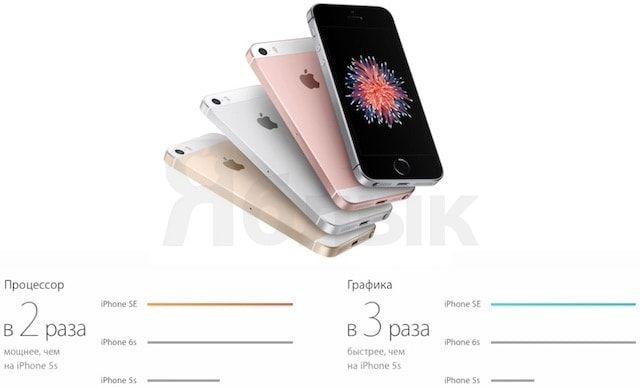 Чем отличается iPhone SE от iPhone 5s. Процессор