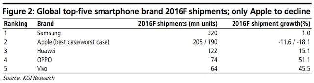 kgi iphone 7 продажи