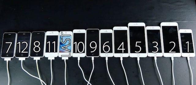 Скорость загрузки всех iPhone
