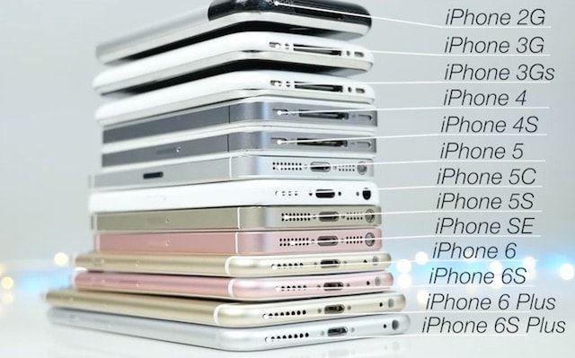 Скорость всех iPhone