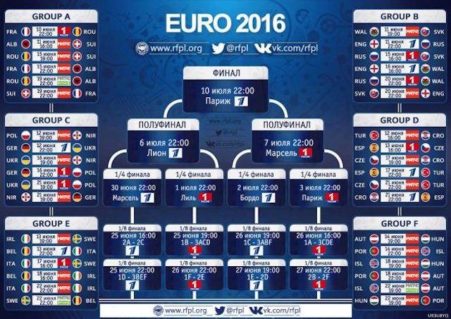 Календарь Евро 2016