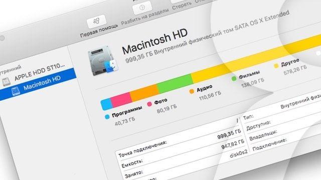 APFS - новая файловая система Apple для iOS-устройств, Mac, Apple TV и Apple Watch