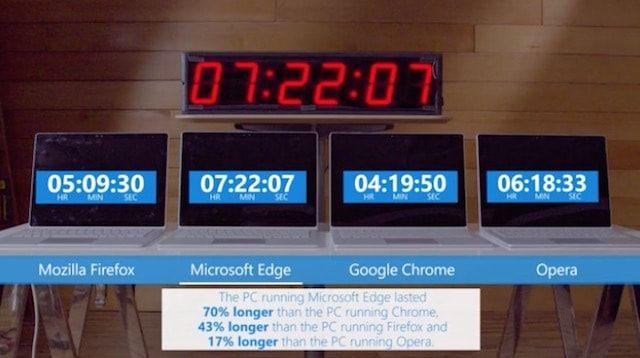 google chrome vs opera vs edge vs firefox