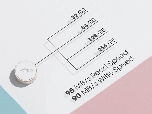 i.dime - необычная «флешка» для iPhone