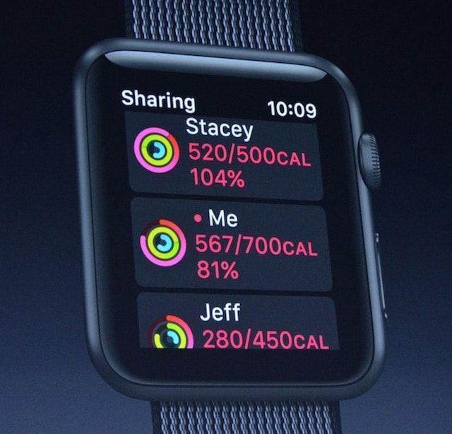 watchOS 3 diplay activity sharing