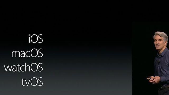Названия операционных систем Apple