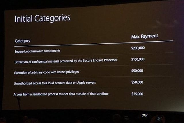 Apple выплатит до $200 тыс. за найденные уязвимости в iOS и macOS