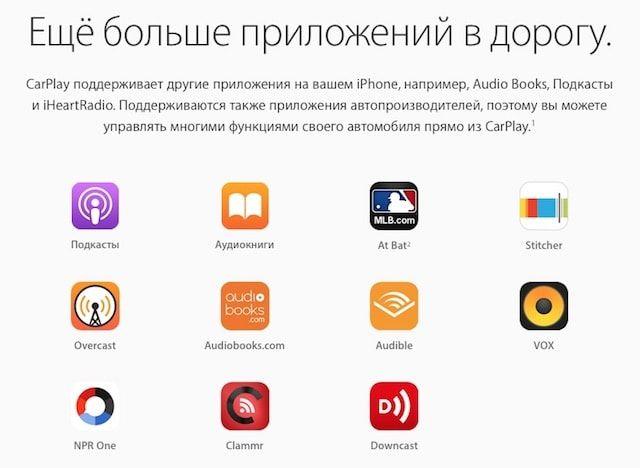 приложения для Apple CarPlay