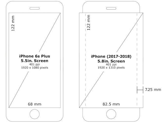 Чертежи iPhone 8