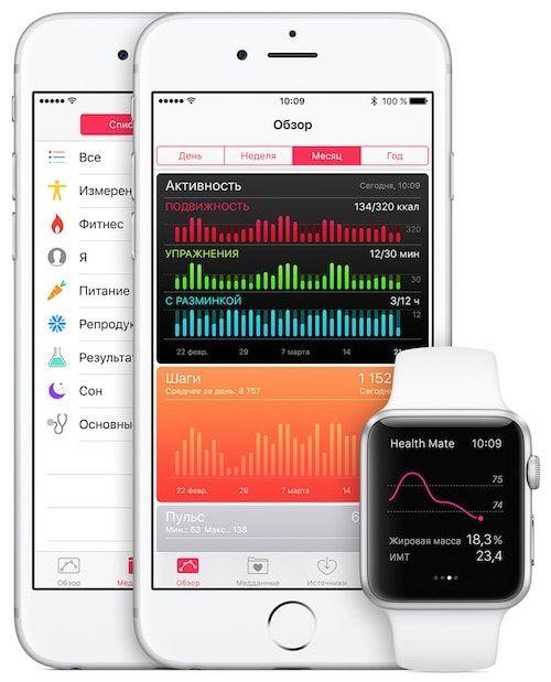 Здоровье, Apple, iPhone