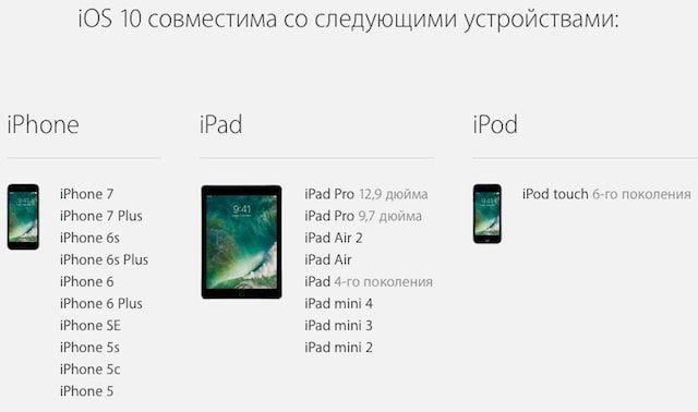 iOS 10 - совместимость