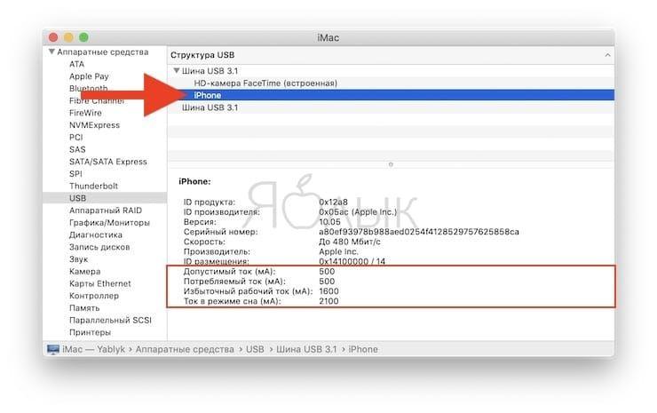 скрытые возможности портов Mac