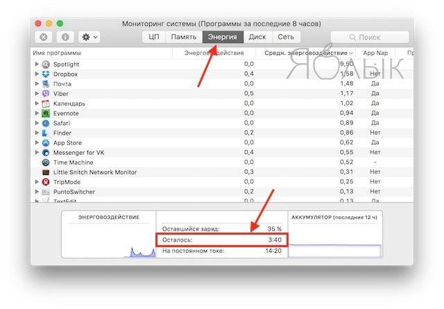 Счетчик батареи в macOS